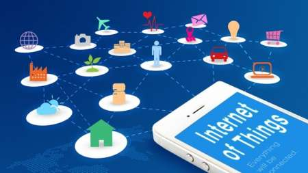 IoT Connected Devices Internet of Things